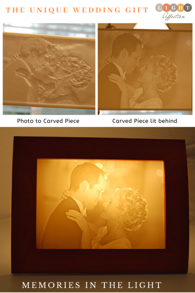 Based on a Wedding photo a Lamp is made as a gift for parents or parents-in-law.